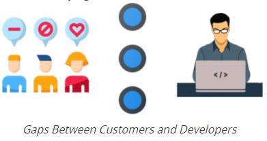 gap-btw-customers-&-devops