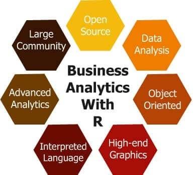 Characteristics-R-Data-Analysis