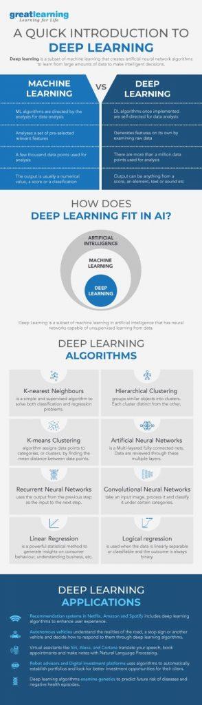 Deep-Learning-Algorithms