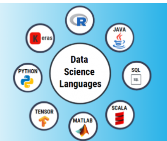 Data-Science-Languages-Cycle