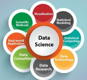 Data Science as Your Career