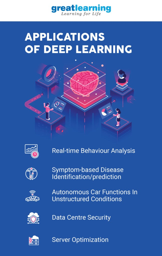 Deep-Learning-Applications