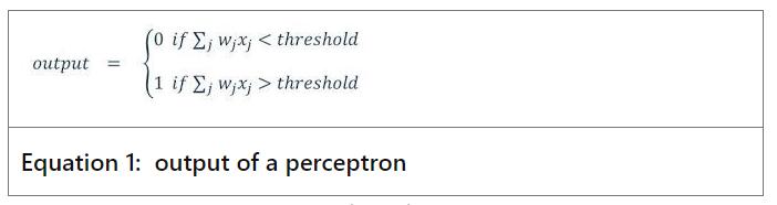 Perceptron-Output