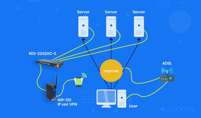 ipsec-encryption-protocol-model