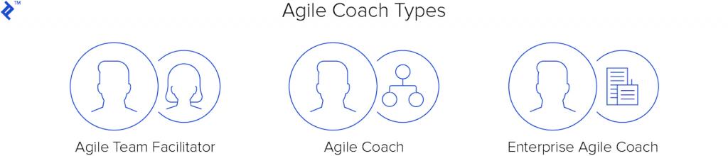 Agile -Coach -types