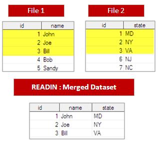 Merged+Dataset